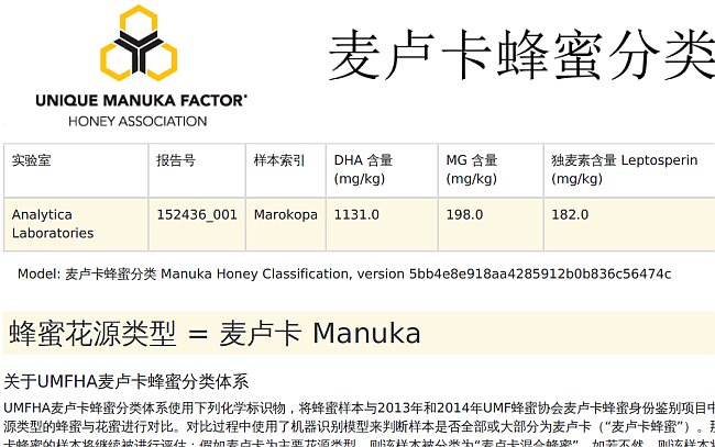 Genuine New Zealand manuka honey contains leptosperin.